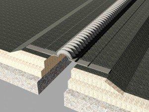 profil impermeabil terase